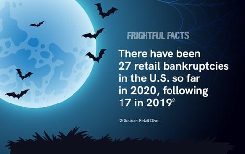 Blog_Frighful Fact 1_1000x628